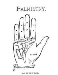 Vintage Illustration - Palmistry Diagram